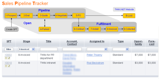 Workflow example