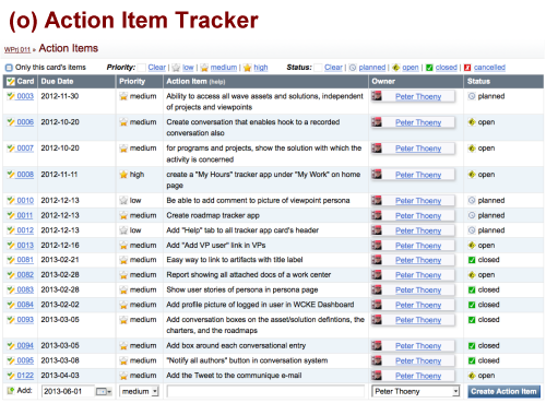 Consultantpeterthoeny for Action item tracker template