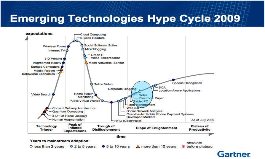 hypecycle.png