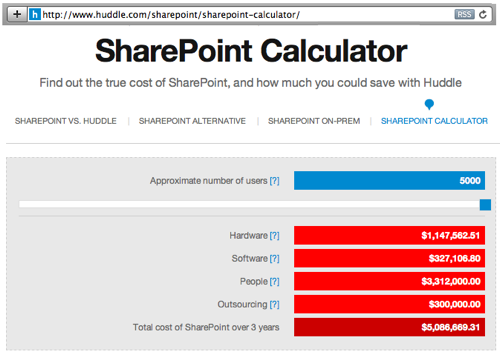 sharepoint-calculator-500.png