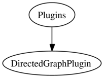 Directed Graph Plugin