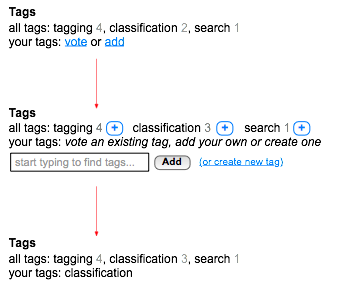 All tags, your tags, AJAX