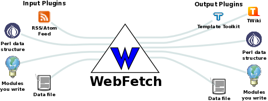 webfetch-overview.png