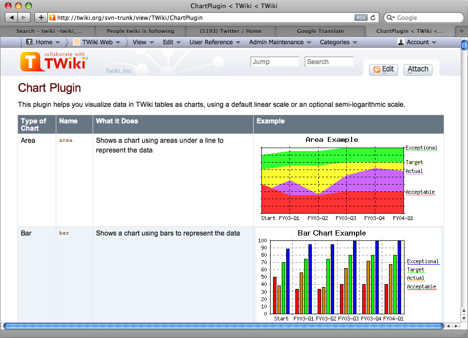 twiki-screen-chartplugin.png