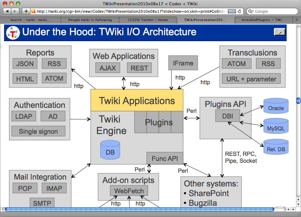 twiki-screen-presentation.png